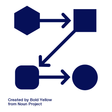 transformational action steps icon by Bold Yellow from the Noun Project
